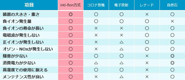 intifion_img4