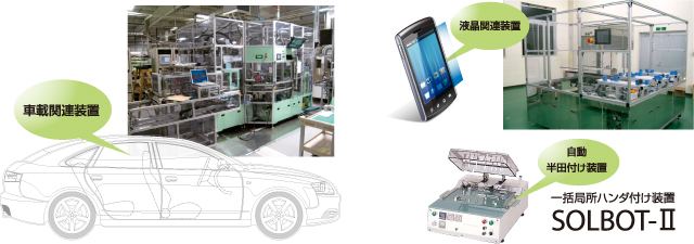既成概念にとらわれない生産設備開発